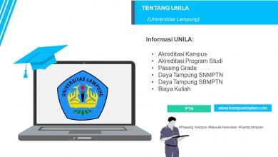 Photo of Passing Grade UNILA 2020/2021 (Universitas Lampung)