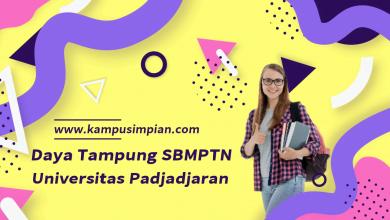 Daya Tampung Universitas Padjadjaran 2020/2021