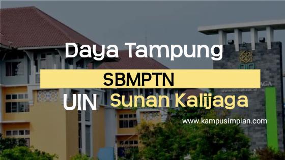 Daya Tampung SBMPTN UIN Sunan Kalijaga 2020/2021
