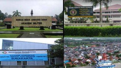 Daftar Lengkap Akademi di Jawa Tengah