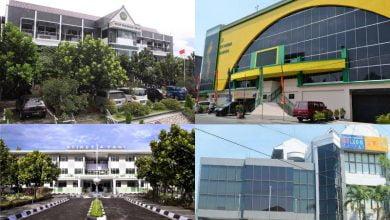 Informasi Lengkap Seputar Sekolah Tinggi di Jawa Barat